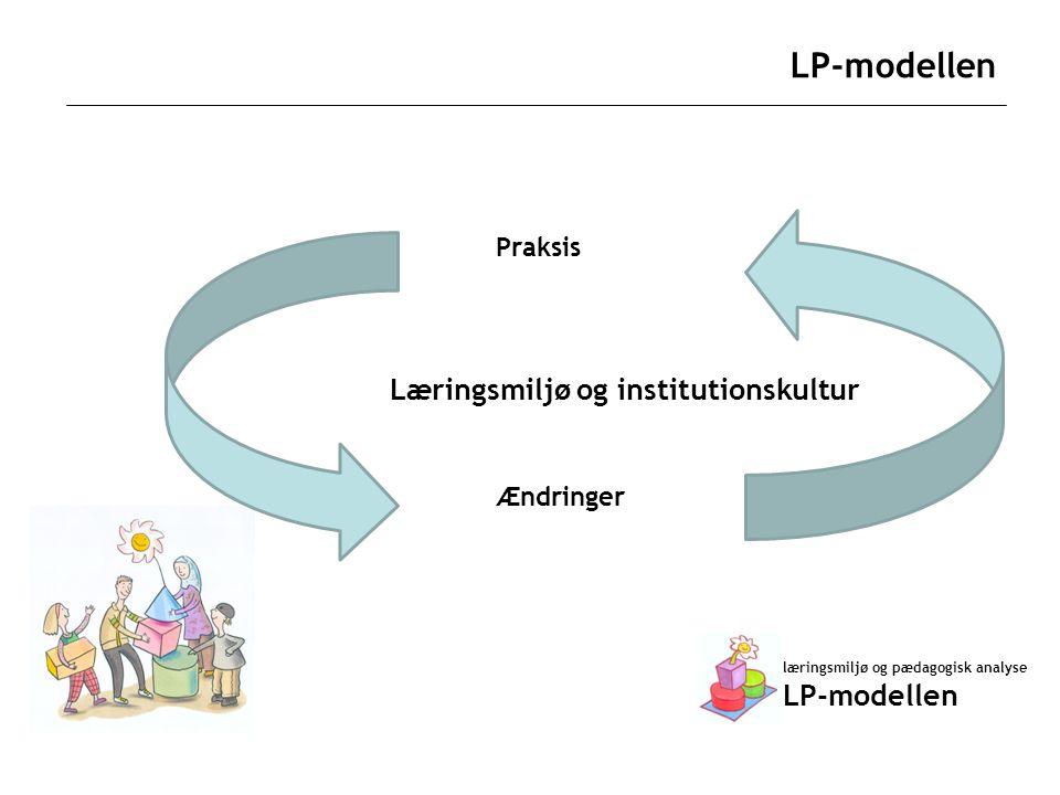 LP-modellen Praksis Læringsmiljø og institutionskultur Ændringer praksis