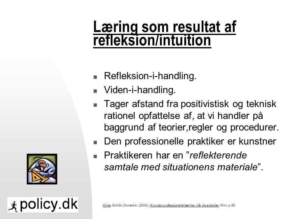 Læring som resultat af refleksion/intuition