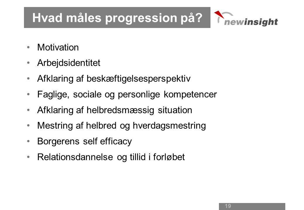 Hvad måles progression på