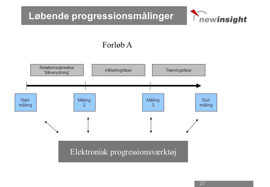 Løbende progressionsmålinger