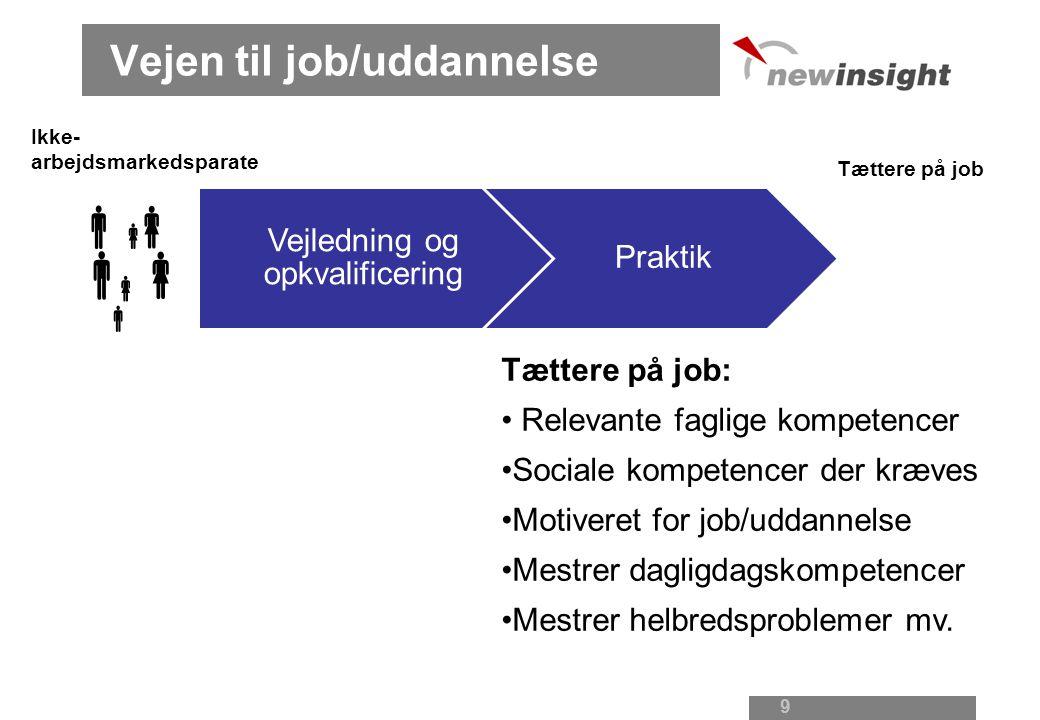 Vejen til job/uddannelse