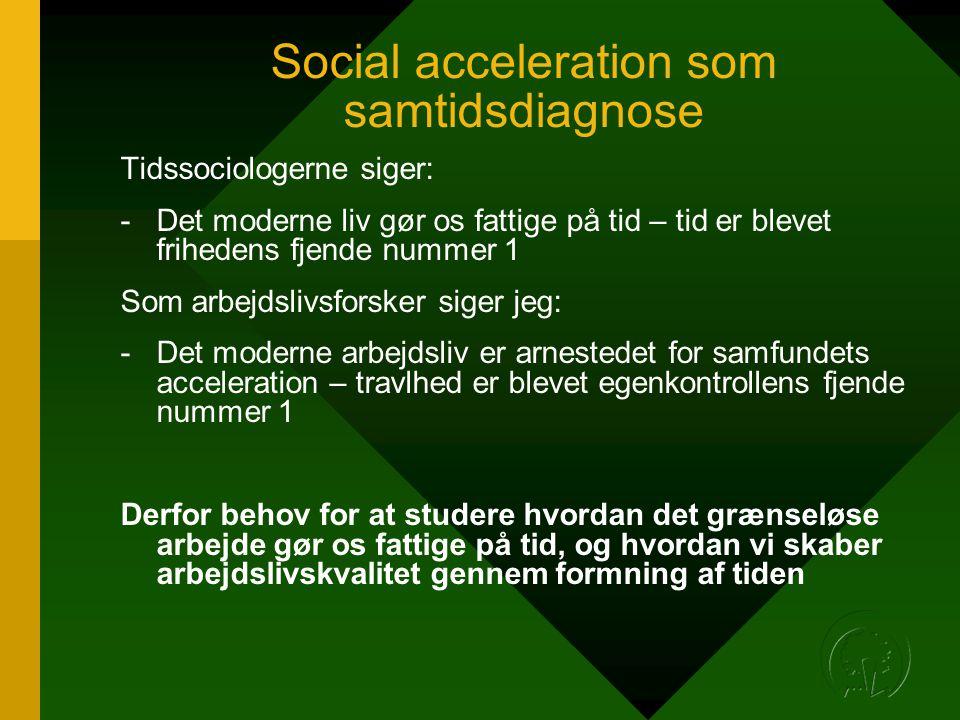 Social acceleration som samtidsdiagnose