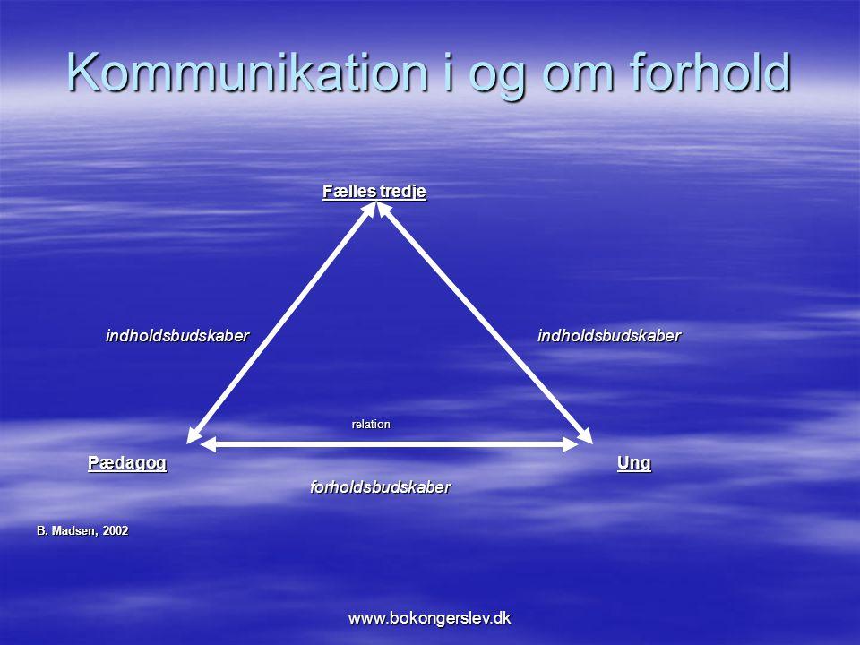 Kommunikation i og om forhold