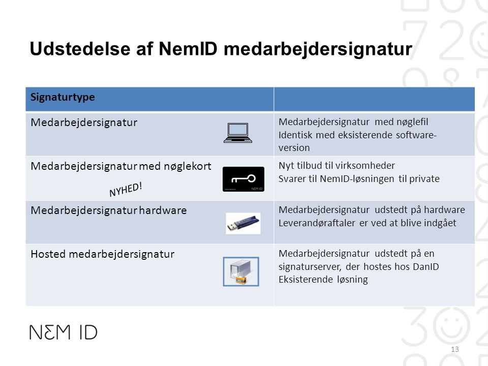 VirkLogin – log ind med nøglefil (BGL-slide) - ppt video online download