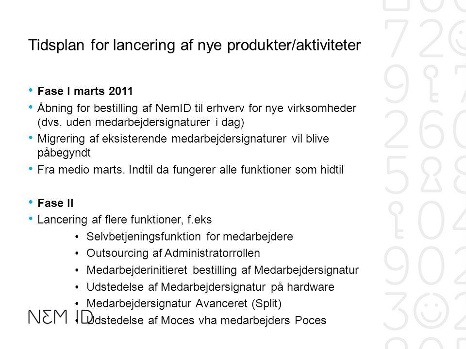 Tidsplan for lancering af nye produkter/aktiviteter