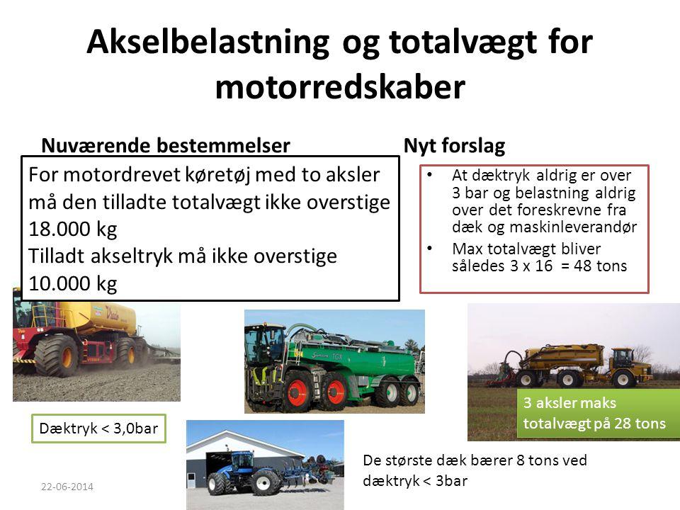 Akselbelastning og totalvægt for motorredskaber
