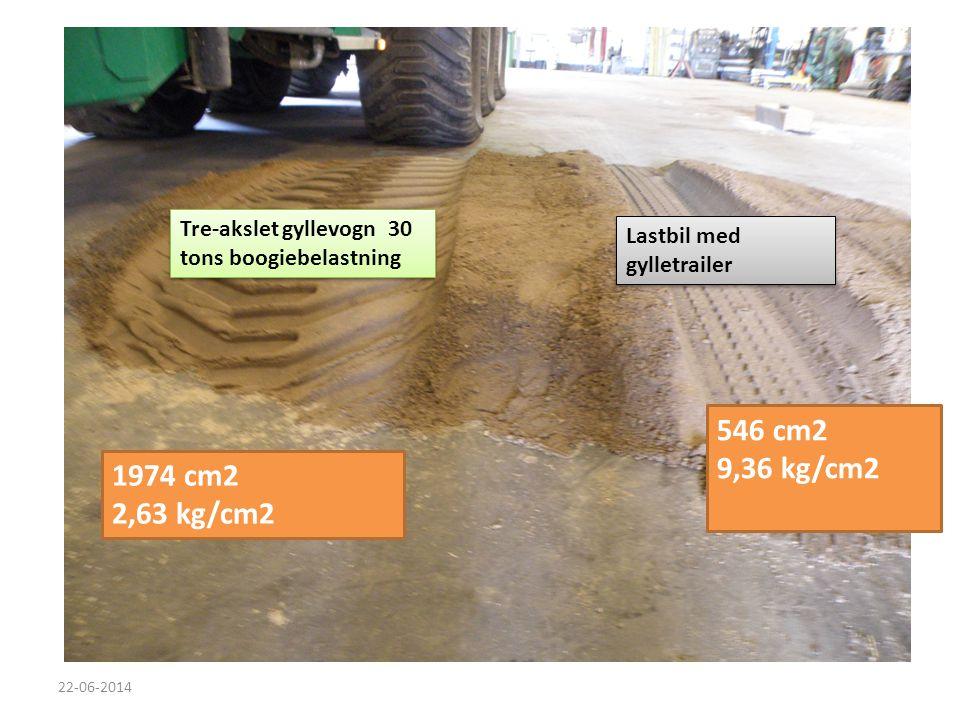 Tre-akslet gyllevogn 30 tons boogiebelastning