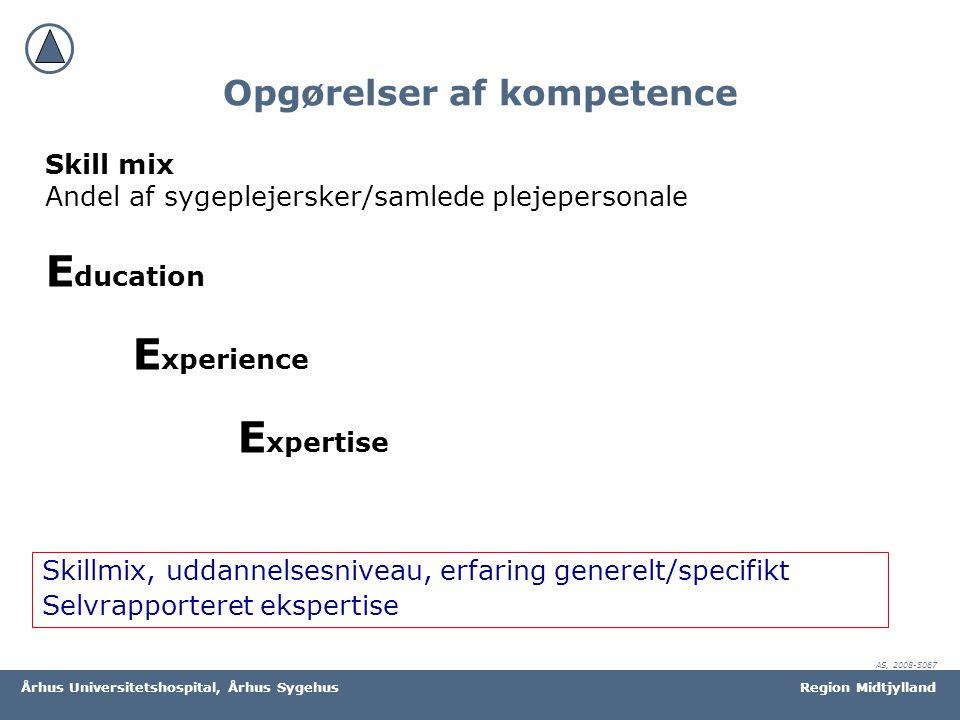 Opgørelser af kompetence