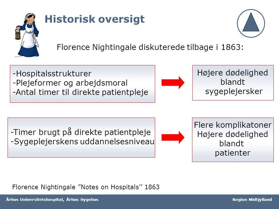 Historisk oversigt Florence Nightingale diskuterede tilbage i 1863: