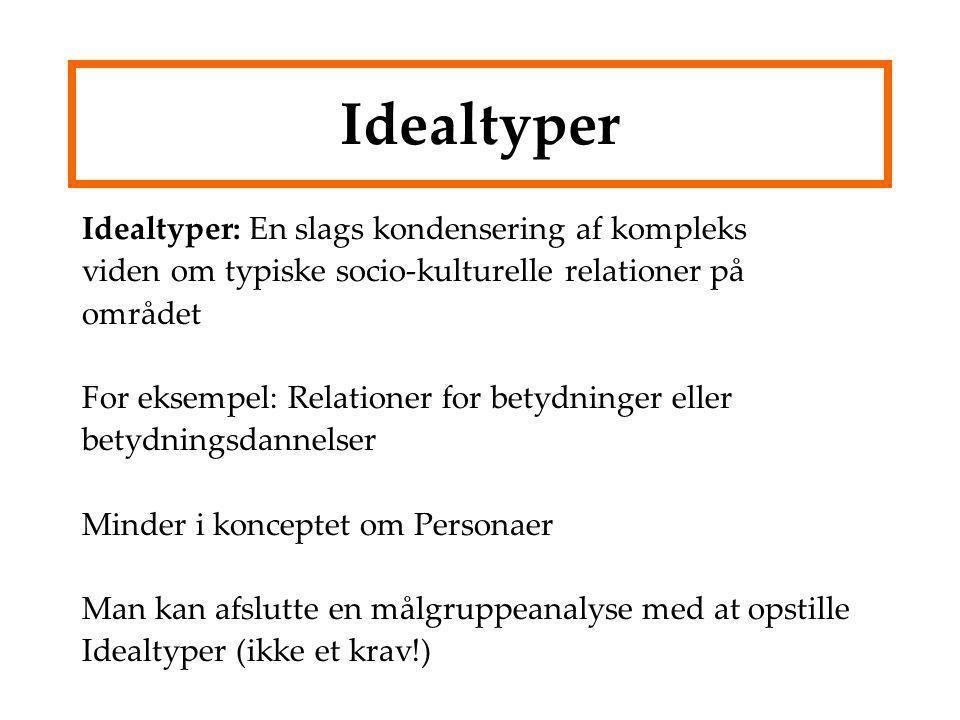 Idealtyper Idealtyper: En slags kondensering af kompleks