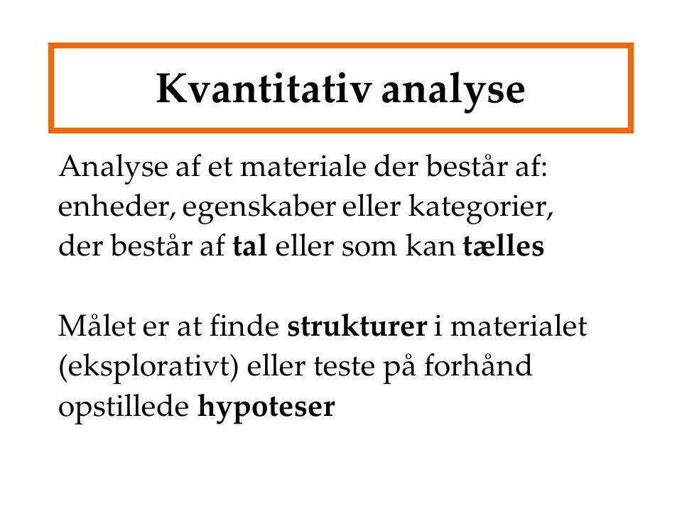 Kvantitativ analyse Analyse af et materiale der består af: