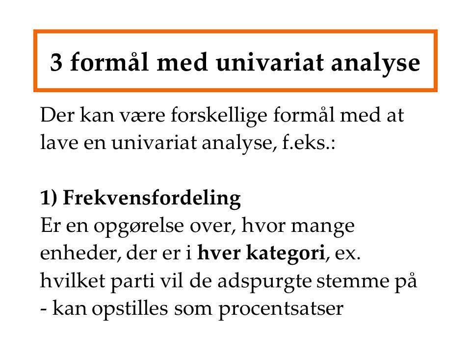3 formål med univariat analyse