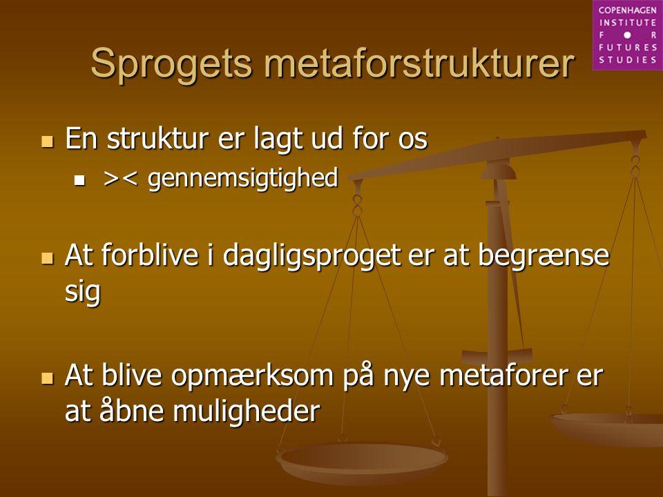 Sprogets metaforstrukturer
