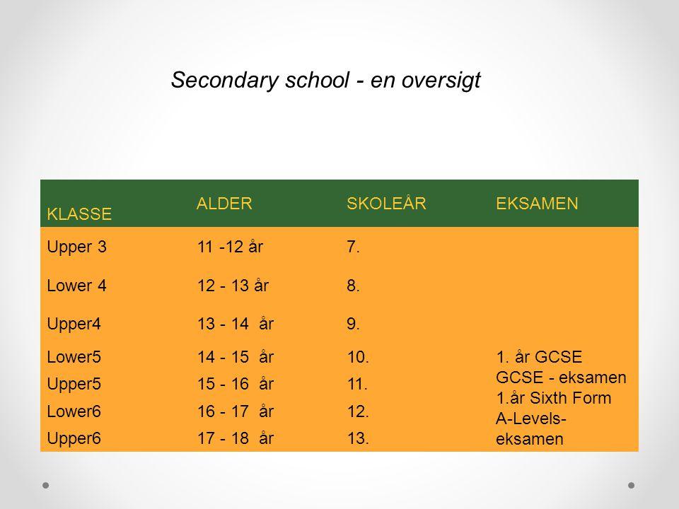 Secondary school - en oversigt