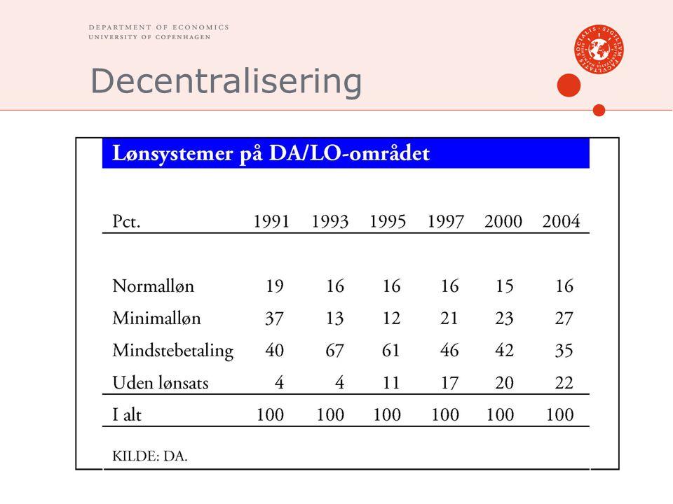 Decentralisering