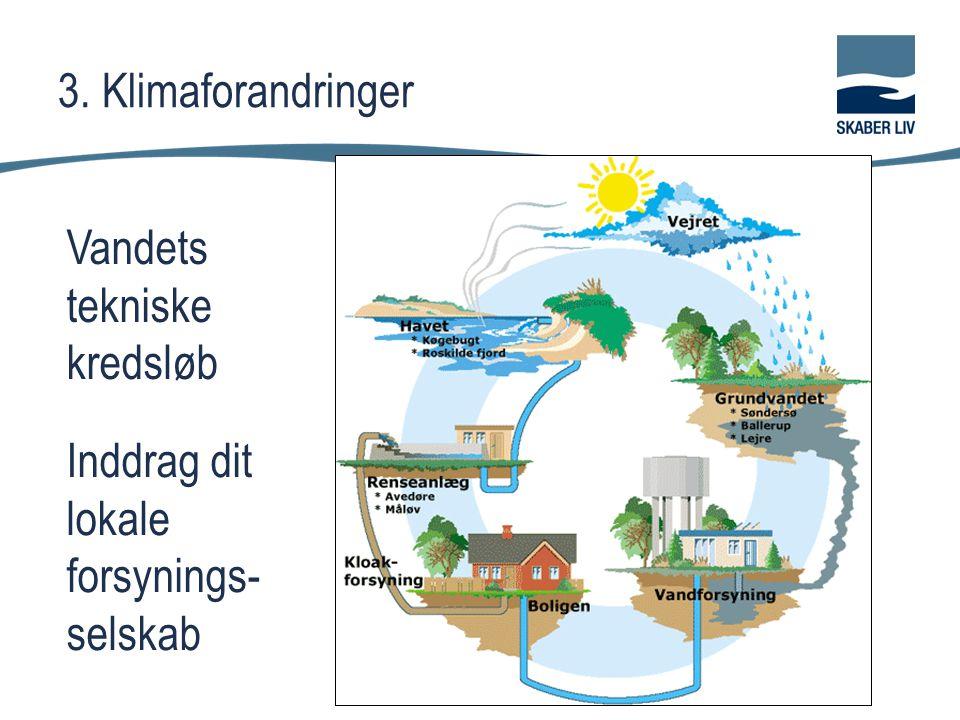 3. Klimaforandringer Vandets tekniske kredsløb Inddrag dit lokale forsynings-selskab