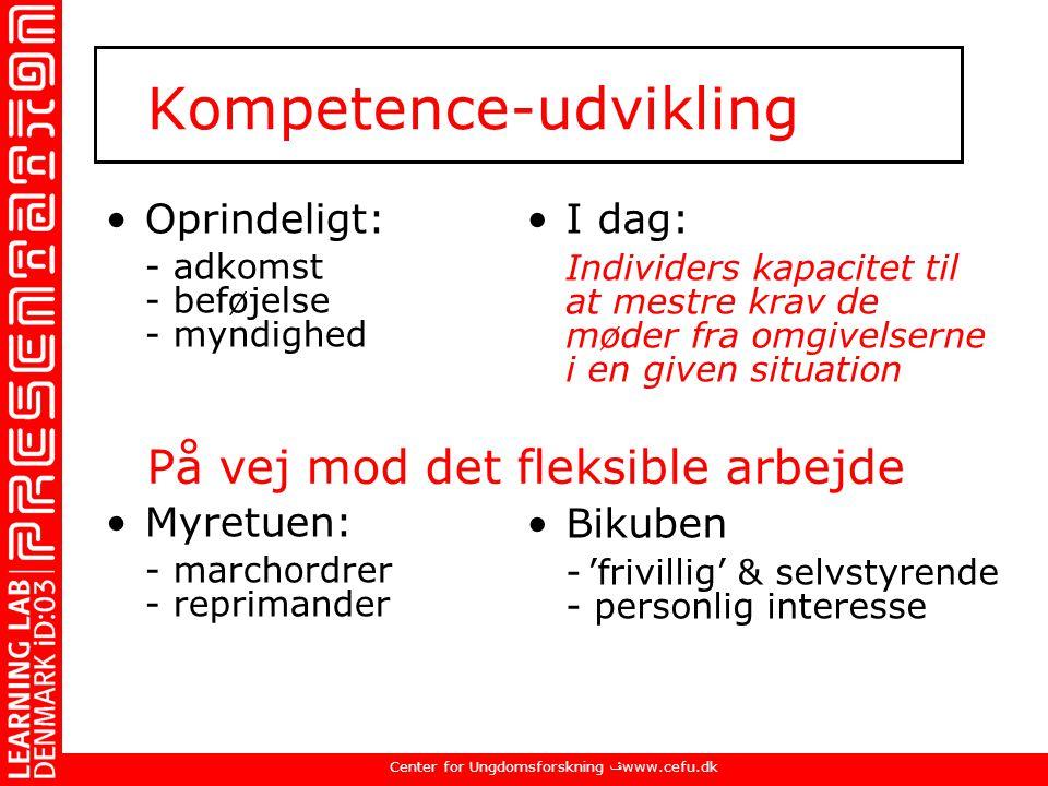 Kompetence-udvikling