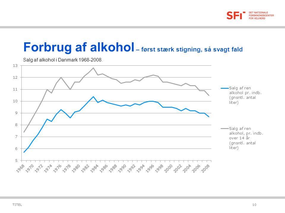 Forbrug af alkohol – først stærk stigning, så svagt fald