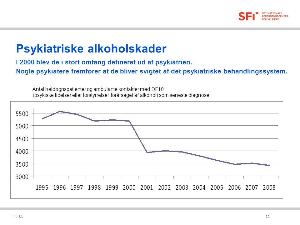 Psykiatriske alkoholskader