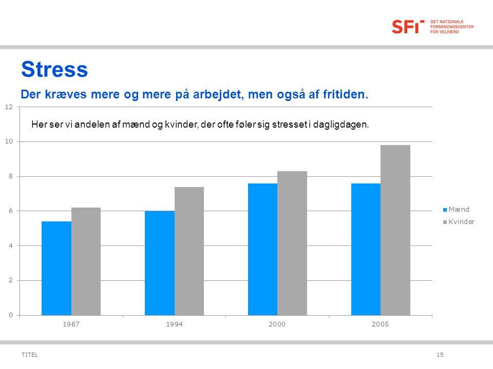 Stress Der kræves mere og mere på arbejdet, men også af fritiden.