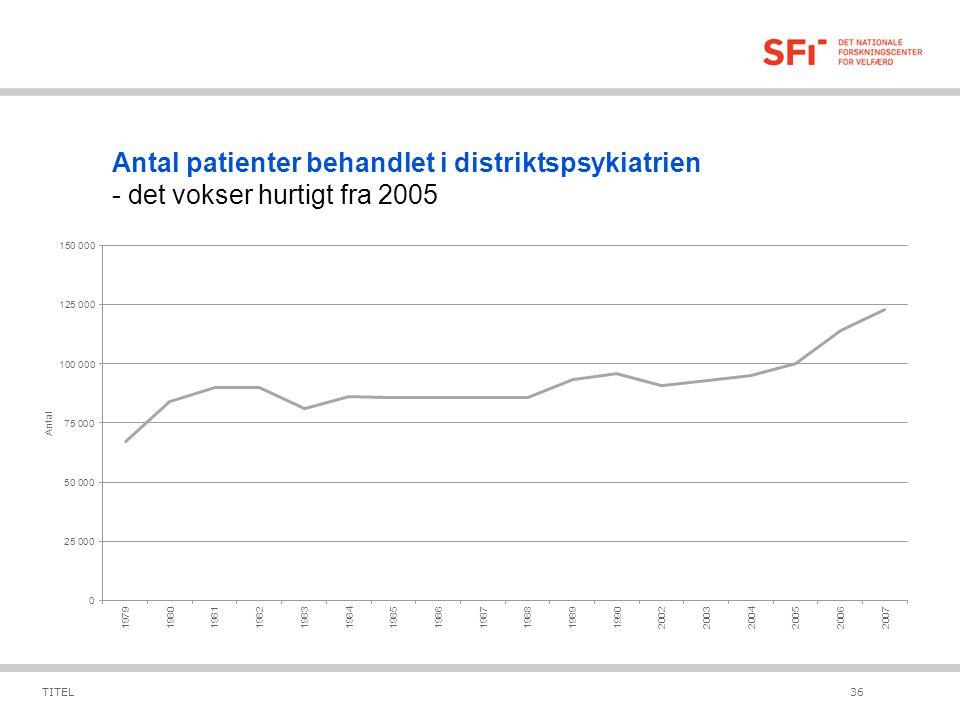 Antal patienter behandlet i distriktspsykiatrien - det vokser hurtigt fra 2005