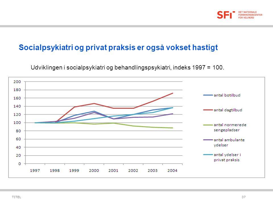 Socialpsykiatri og privat praksis er også vokset hastigt