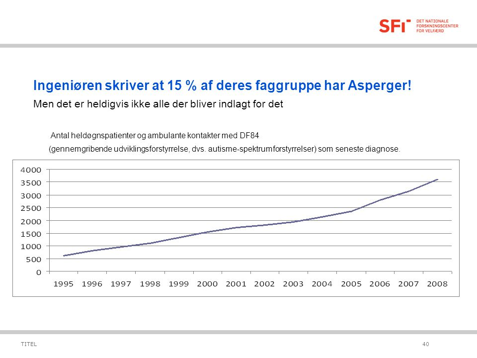 Ingeniøren skriver at 15 % af deres faggruppe har Asperger!