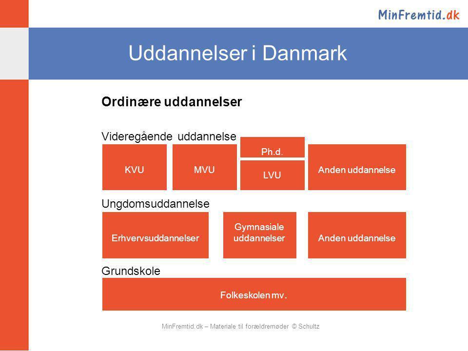 Uddannelser i Danmark Ordinære uddannelser Videregående uddannelse