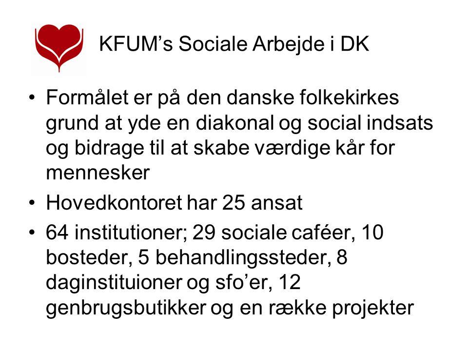 KFUM's Sociale Arbejde i DK