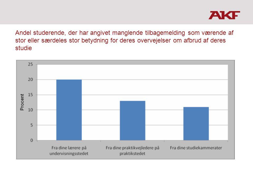 Andel studerende, der har angivet manglende tilbagemelding som værende af stor eller særdeles stor betydning for deres overvejelser om afbrud af deres studie