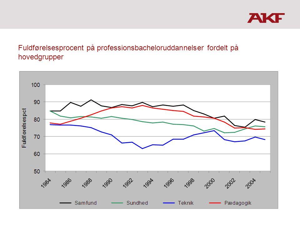 Fuldførelsesprocent på professionsbacheloruddannelser fordelt på hovedgrupper