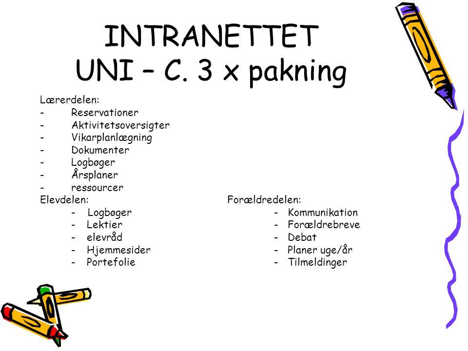 INTRANETTET UNI – C. 3 x pakning