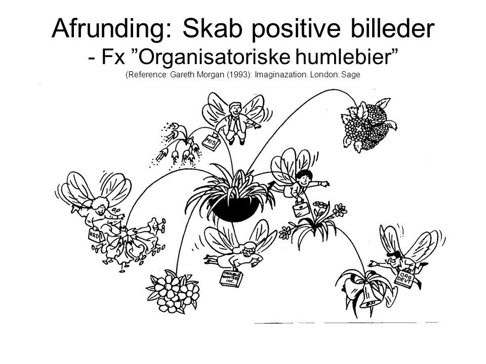 Afrunding: Skab positive billeder - Fx Organisatoriske humlebier (Reference: Gareth Morgan (1993): Imaginazation.