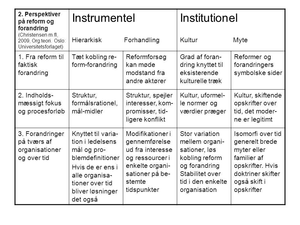 Instrumentel Institutionel Hierarkisk Forhandling Kultur Myte
