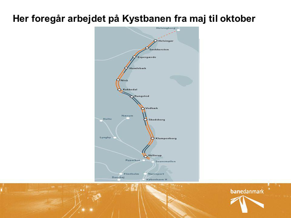 Her foregår arbejdet på Kystbanen fra maj til oktober