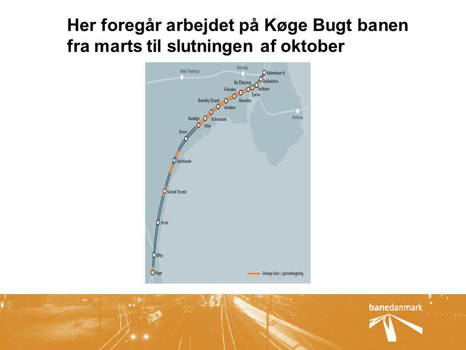Her foregår arbejdet på Køge Bugt banen fra marts til slutningen af oktober