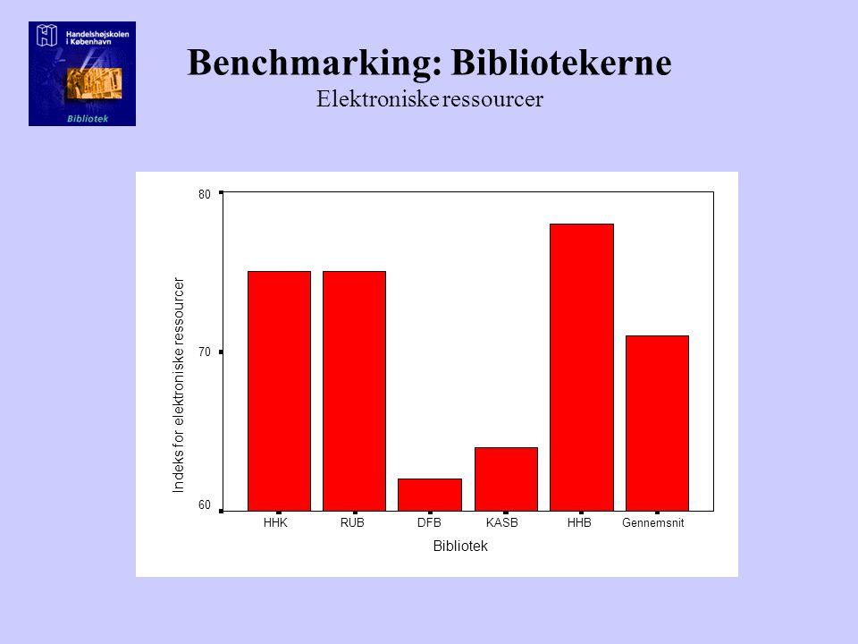 Benchmarking: Bibliotekerne Elektroniske ressourcer