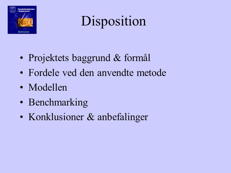Disposition Projektets baggrund & formål