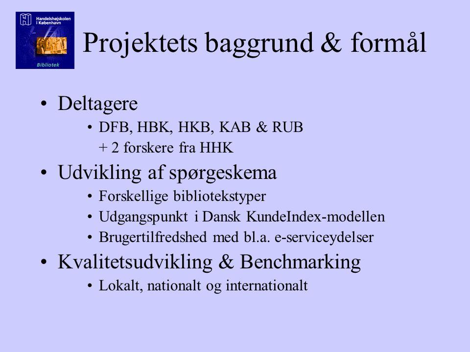Projektets baggrund & formål