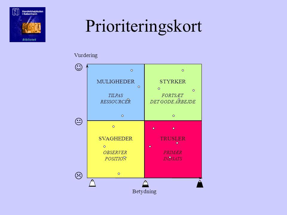 Prioriteringskort J K L Vurdering Betydning SVAGHEDER TRUSLER
