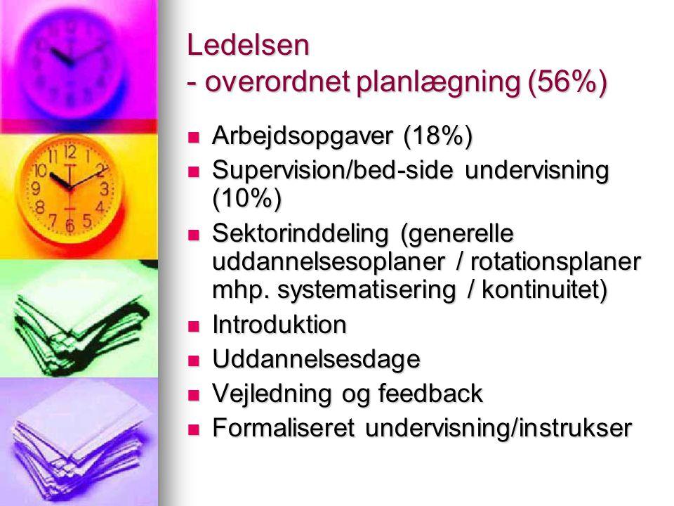 Ledelsen - overordnet planlægning (56%)