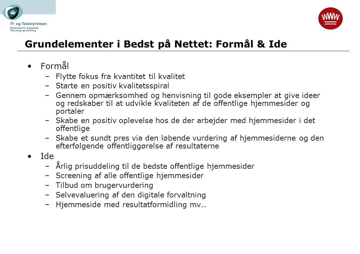 Grundelementer i Bedst på Nettet: Formål & Ide