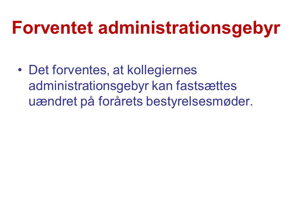 Forventet administrationsgebyr