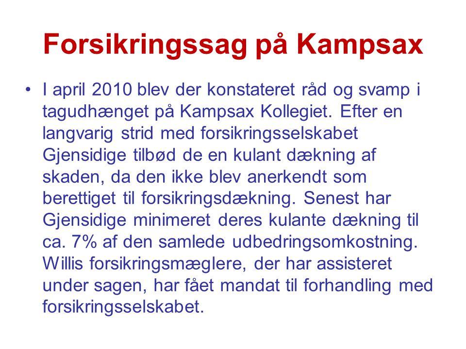 Forsikringssag på Kampsax