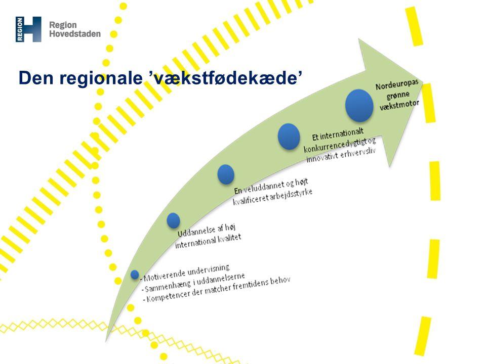 Den regionale 'vækstfødekæde'