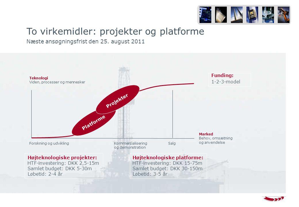 To virkemidler: projekter og platforme Næste ansøgningsfrist den 25