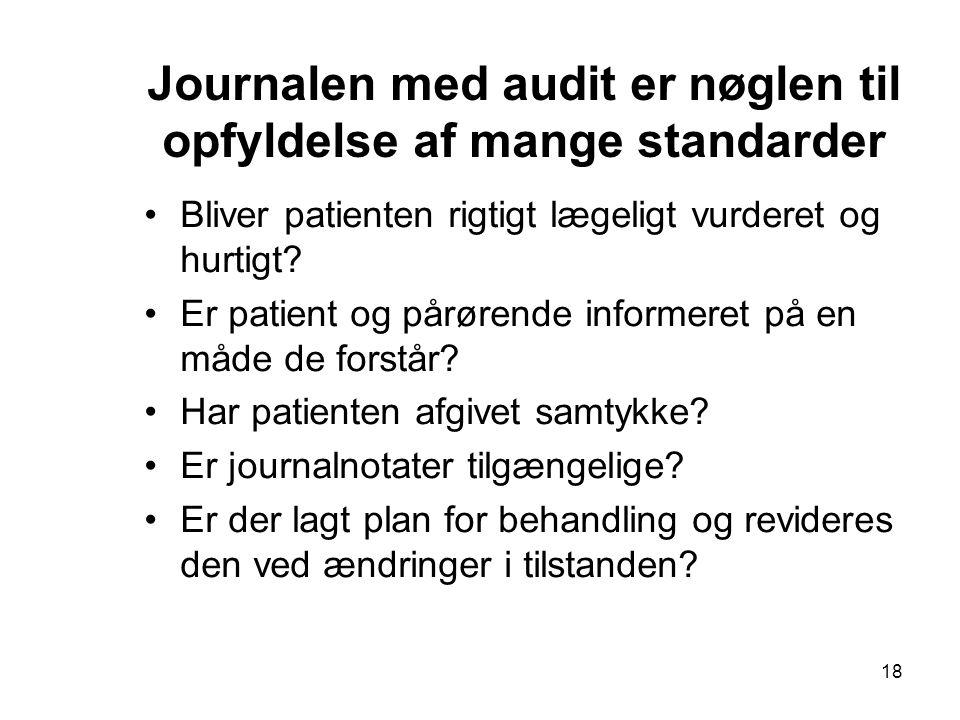 Journalen med audit er nøglen til opfyldelse af mange standarder