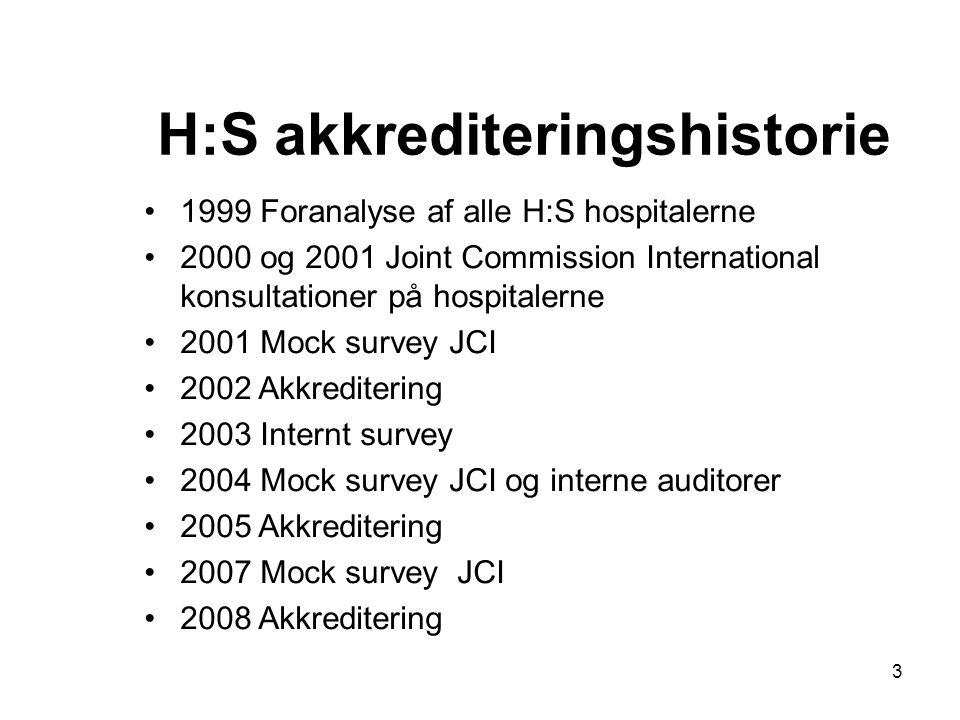H:S akkrediteringshistorie