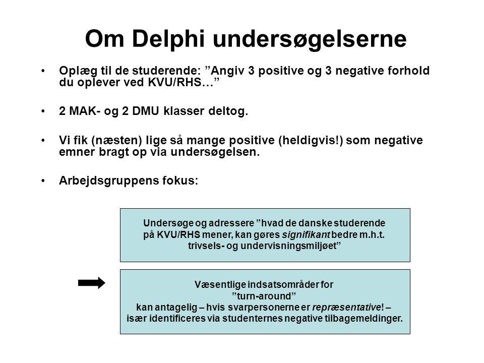 Om Delphi undersøgelserne