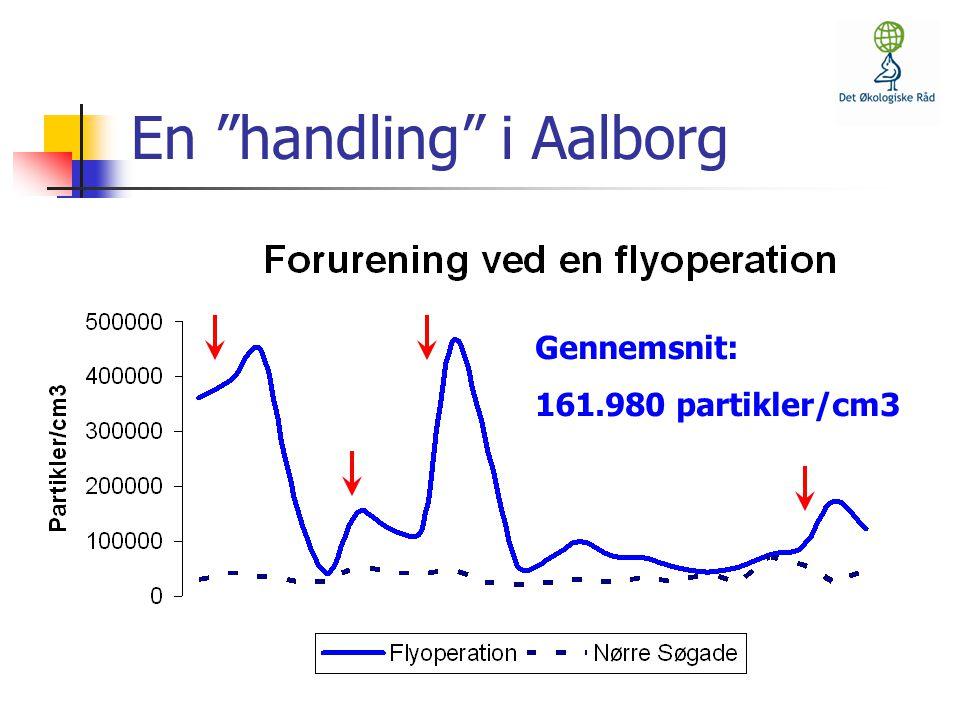 En handling i Aalborg